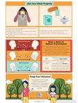 Carleton Mask Infographic